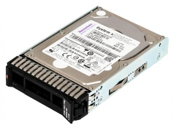 Lenovo 8TB 7.2k 12GBPS Nl SAS 3.5