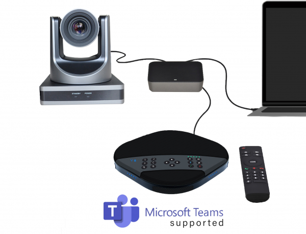 Bizvideo Breeze Video Conferencing System - Small To Medium-sized Meeting  SV3100