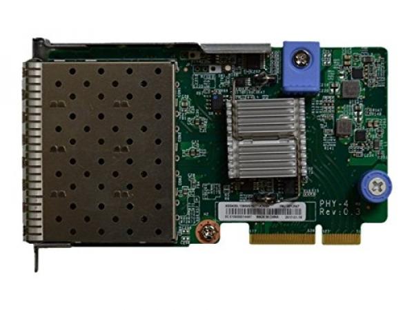LENOVO Thinksystem 10GB 4-Port SFP + Lom Adapter (7ZT7A00547)
